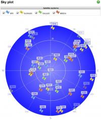 Consultare produse noi GNSS
